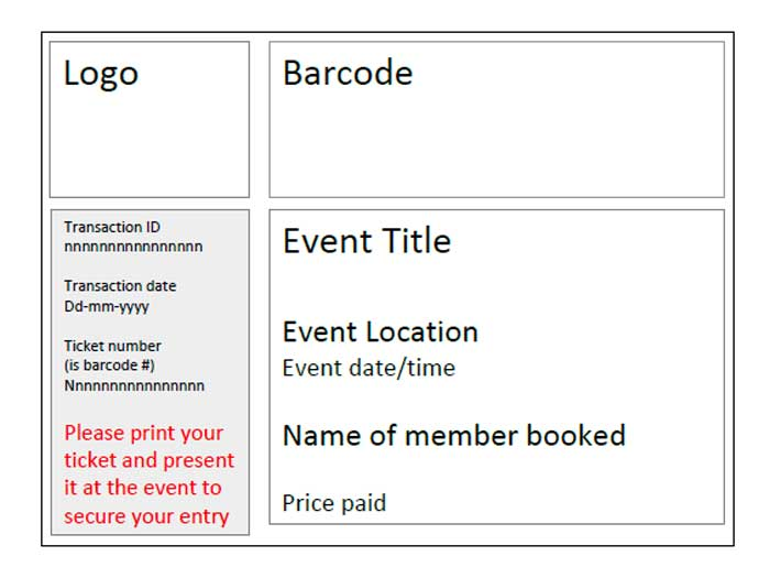 Ticket Wireframe diag